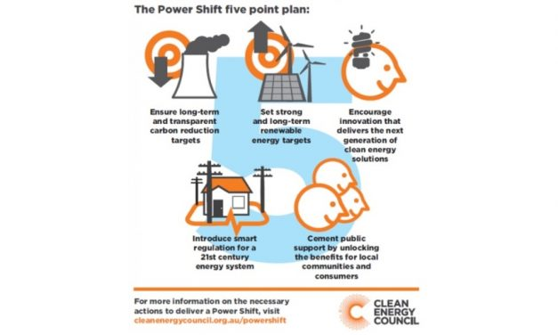 CEC launches clean energy blueprint to unleash a 21st century energy system