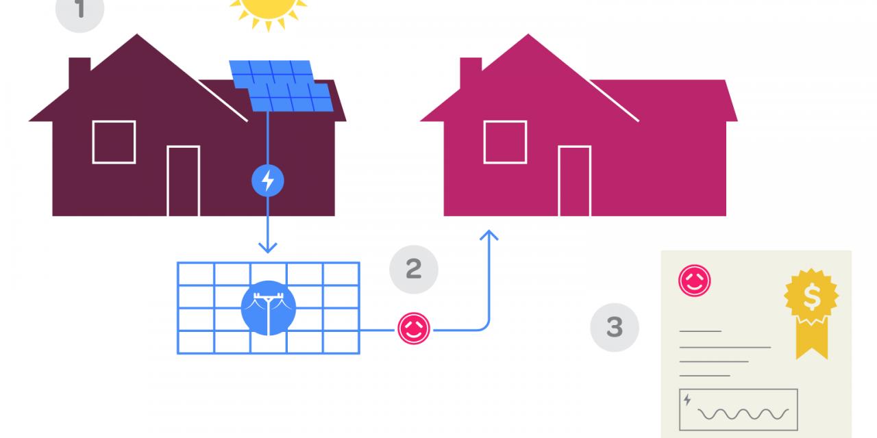 Powershop enables neighbourhood solar energy trades