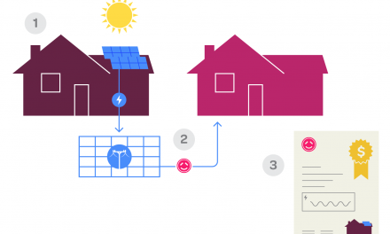 Powershop enables neighbourhood solar energy trades