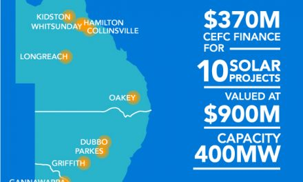CEFC's Large-Scale Solar Program tops 10 projects and more than 400MW